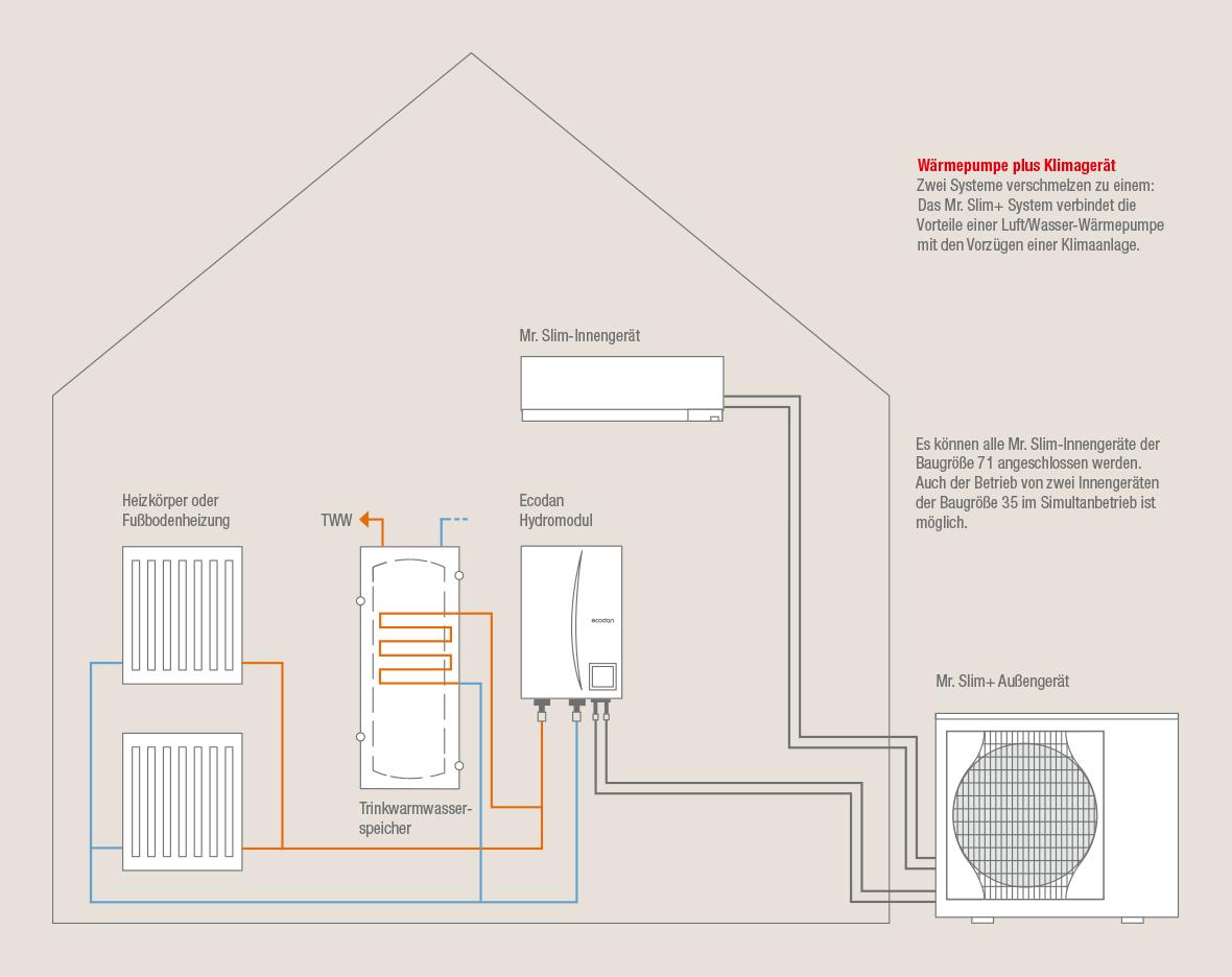 luft luft w rmepumpe mitsubishi auto bild ideen. Black Bedroom Furniture Sets. Home Design Ideas