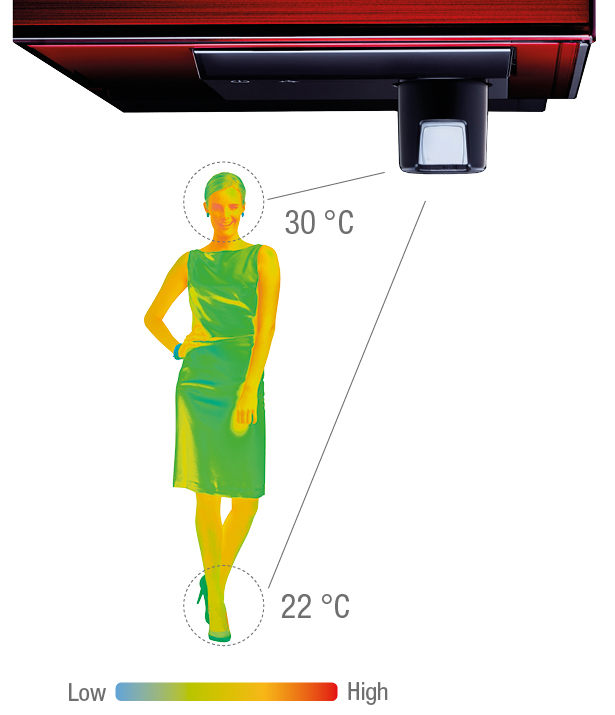grafik-3D_isee_sensor_EN.jpg