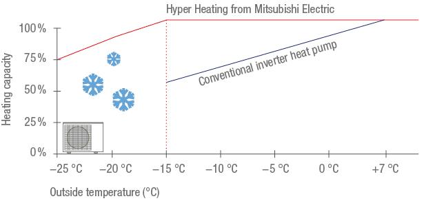 grafik-hyper-heating_EN.jpg