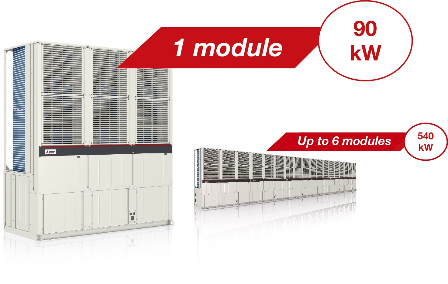 e-series // Chillers and heat pumps