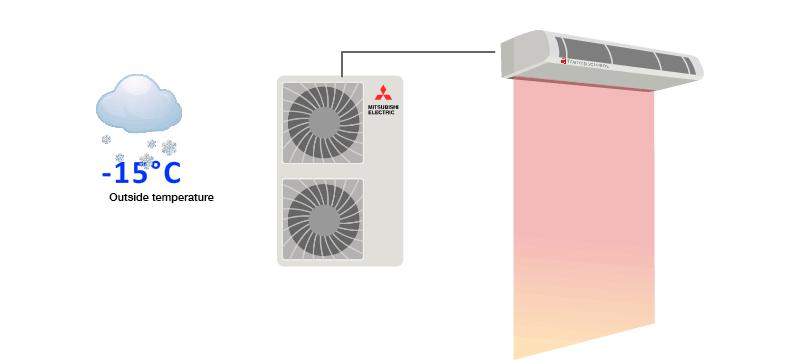 heat pump air curtain mitsubishi